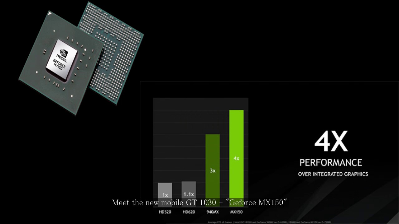 nvidia geforce mx150 02 digiprime.hu